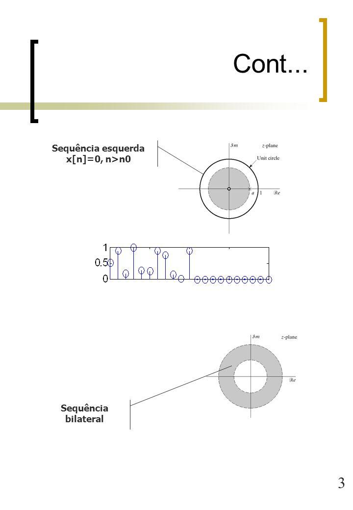 Cont... Sequência esquerda x[n]=0, n>n0 Sequência bilateral